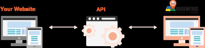 BookMeBus-API
